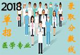 2018年四川单招医学类专业录取分数线